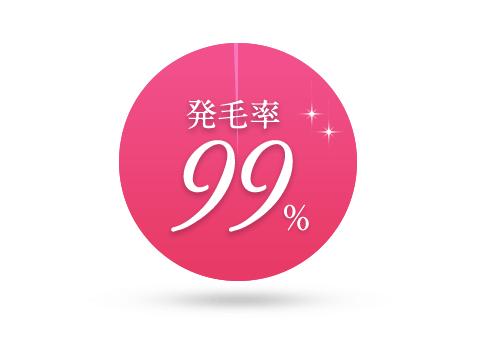 発毛率99%
