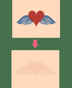 削皮のメリットとデメリットイメージ
