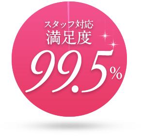 スタッフ対応満足度99.5%