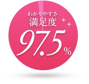 わかりやすさ満足度97.5%