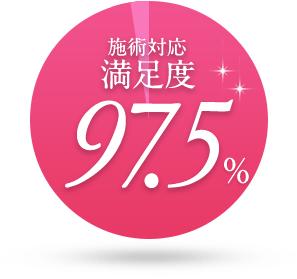 施術対応満足度97.5%