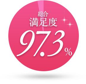 総合満足度97.3%