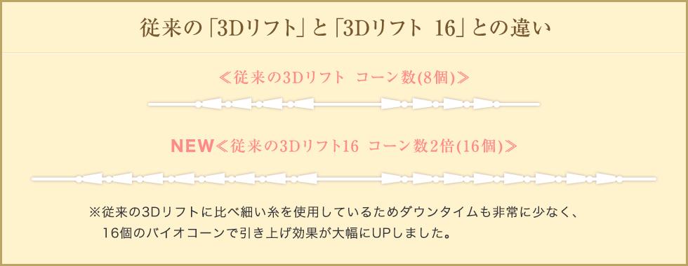 lift_chigai