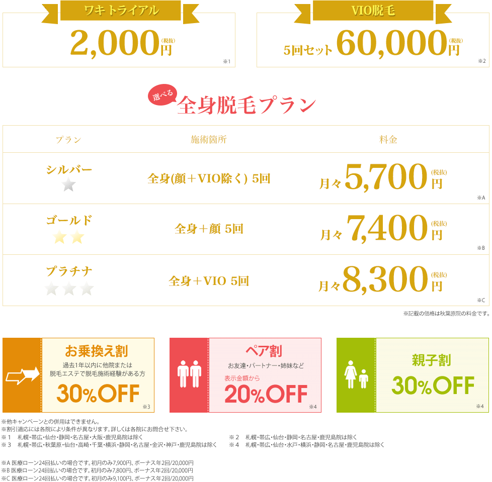001datsumou_price_pc